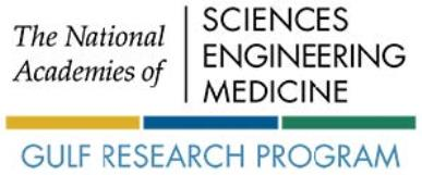 National Academies of Sciences logo