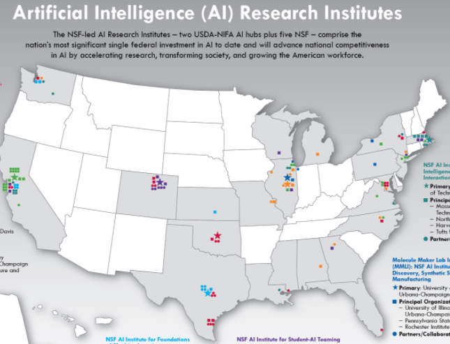US map of NSF AI institutes and partners