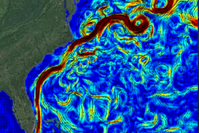 Gulf Stream position along the US East Coast